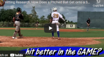 How Does a Pitched Ball get onto a Swinging Bat? Dave Kirilloff Language of Hitting